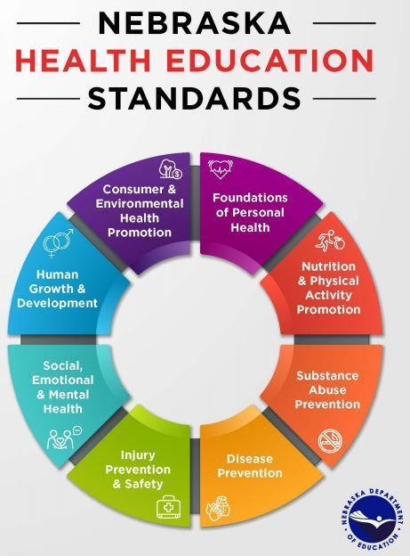 New Health Standards are sparking statewide controversy!